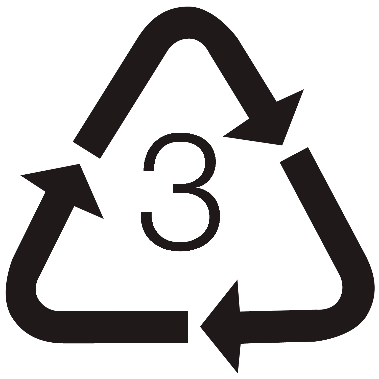 10 types of plastic learn recycling