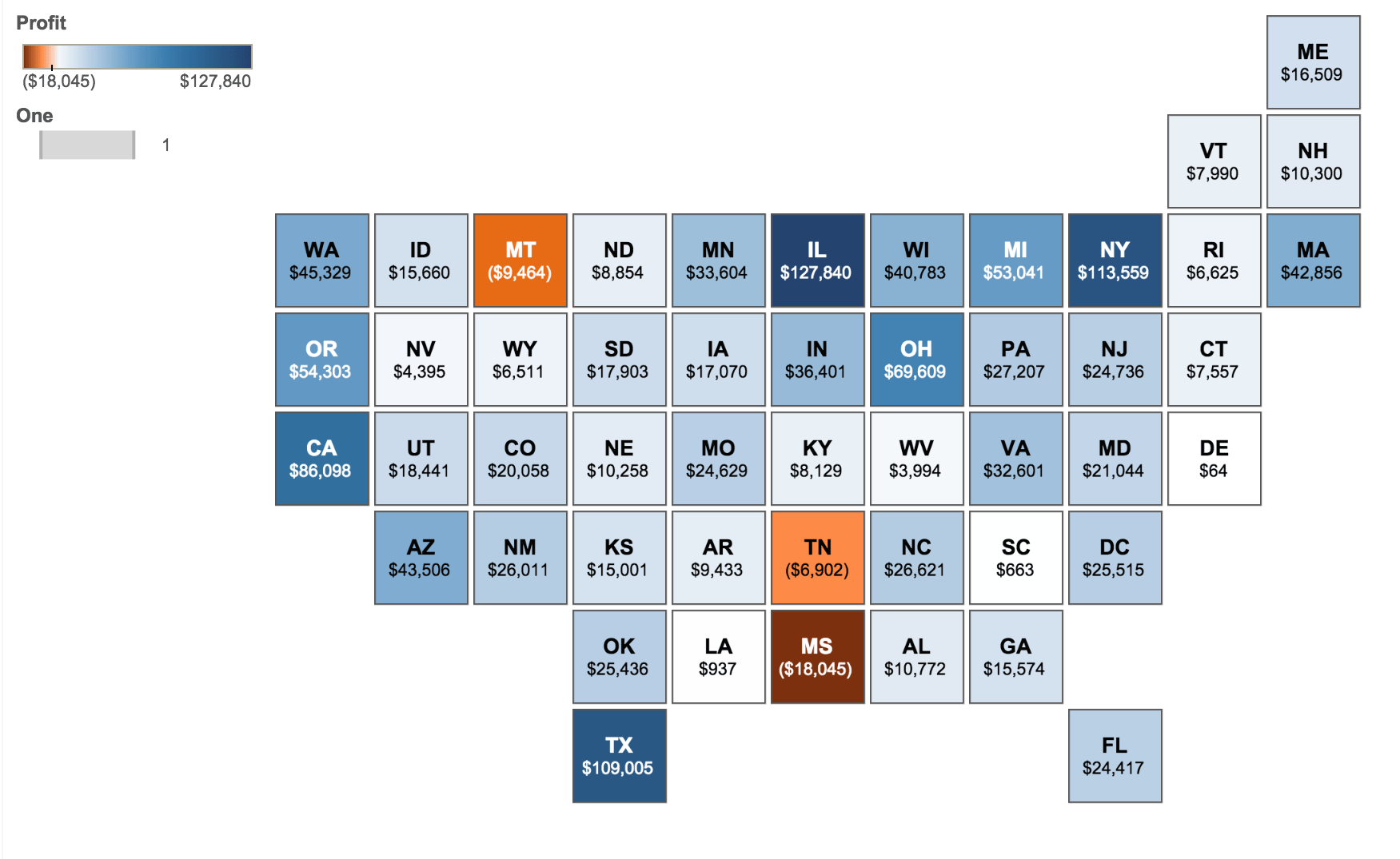 How To Make Tile Grid Maps In Tableau