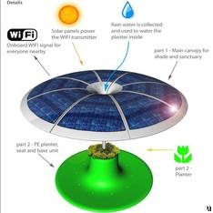 Solar Sanctuary concept for public use