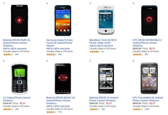 amazon-smartphone-sales