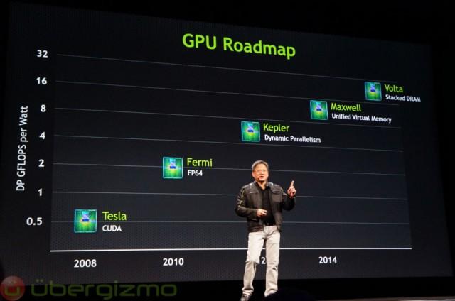 NVIDIA Volta Next-Gen GPU Architecture Provides Huge