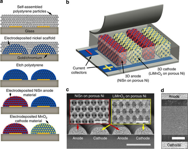 microbatteries-second-charge