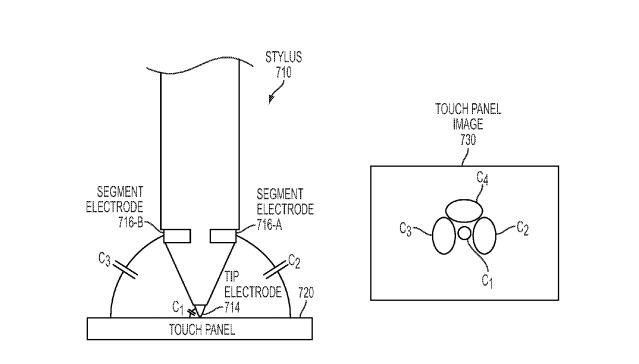 apple-ipen-patent