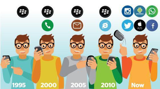 blackberry-evolution