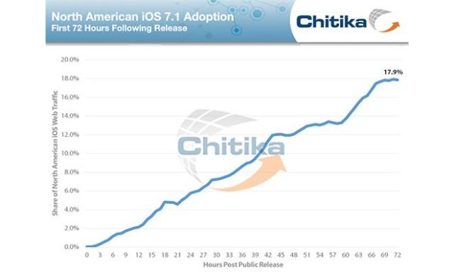 14.03.14-Chitika-72