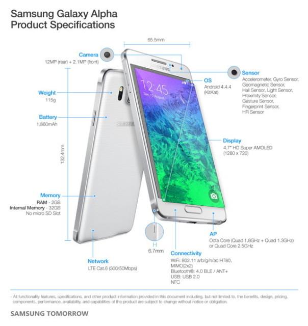 Galaxy-Alpha