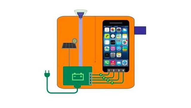phone-food-water-tester