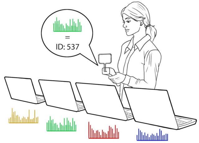 disney gadget detection