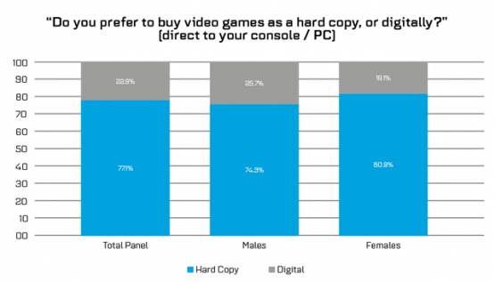 survey-gamers