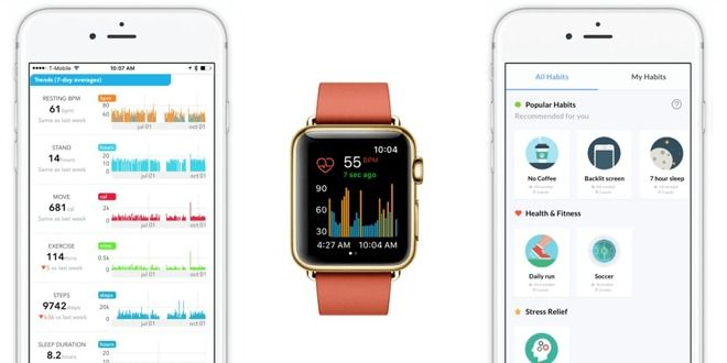 Приложение Apple Watch Cardiogram поможет вам контролировать реакцию вашего организма на грип