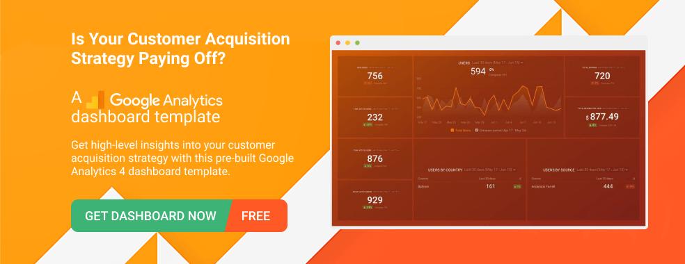 google_analytics_4_acquisition_dashboard_databox