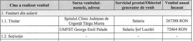 Cursa secretă pentru o leafă la stat de 4.500 de euro