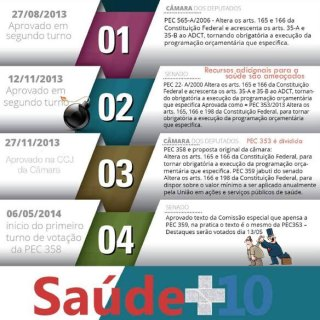 saude10_5_orcimpositivo