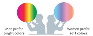 gender colour preferences