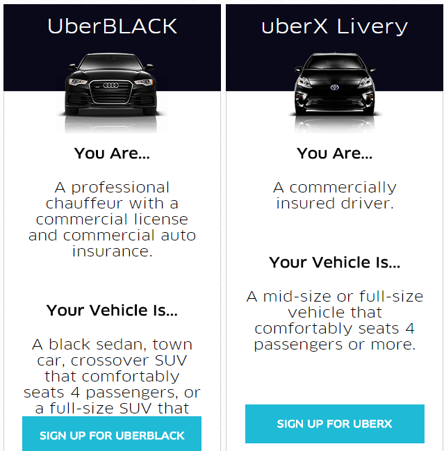 EARN MONEY WITH YOUR CAR   Uber