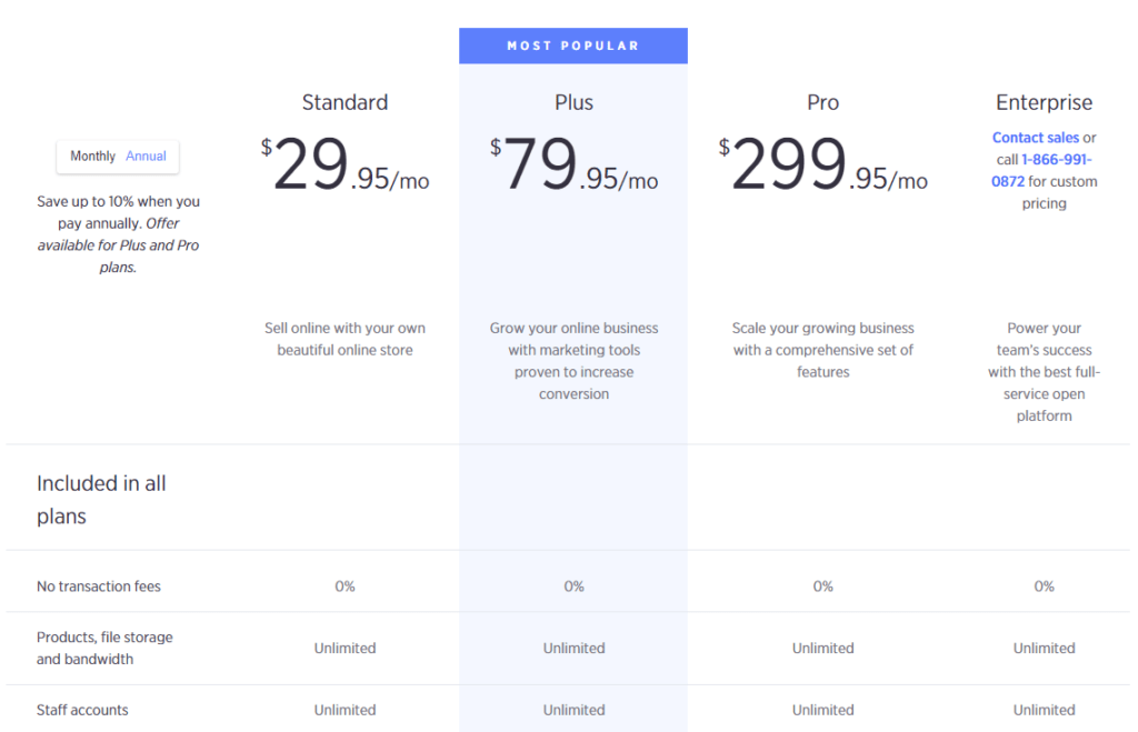 BigCommerce pricing 1 Twin Front
