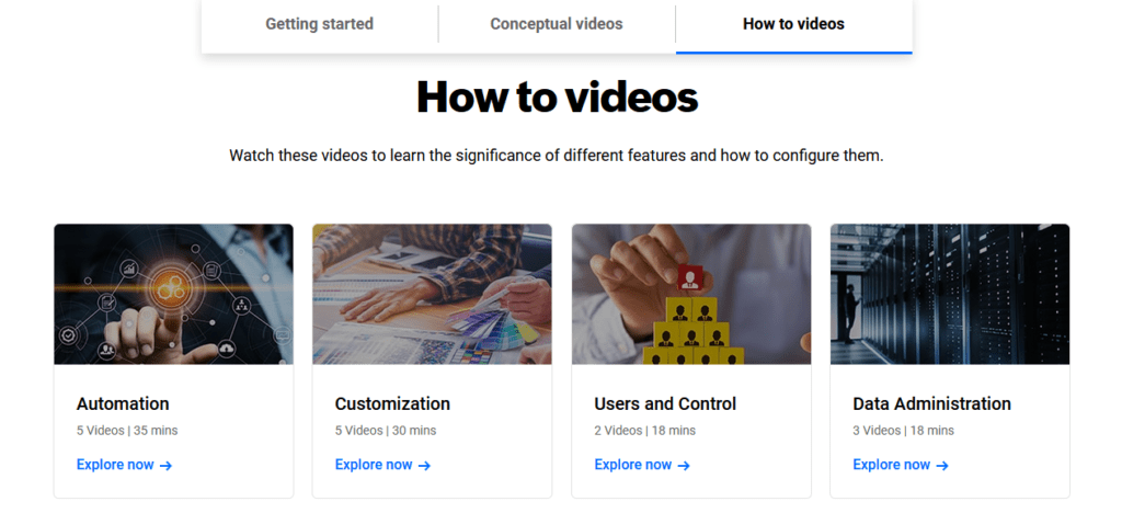 zoho video guides Twin Front