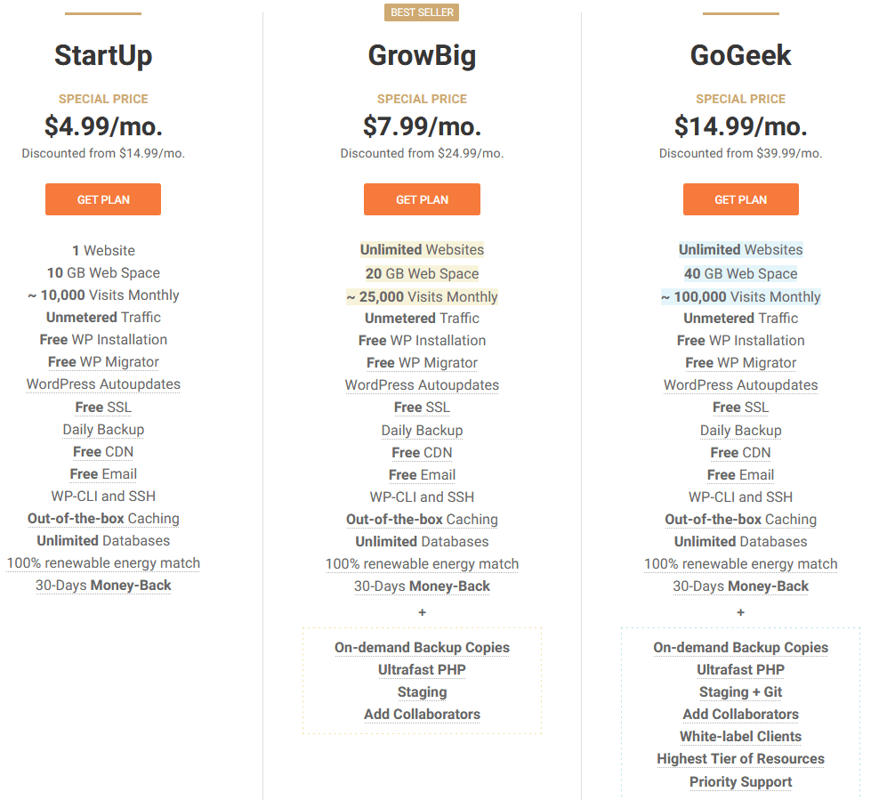 siteground wp pricing full features 1 Twin Front