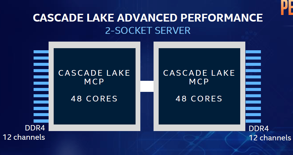 Intel-Cascade-Lake_Advanced