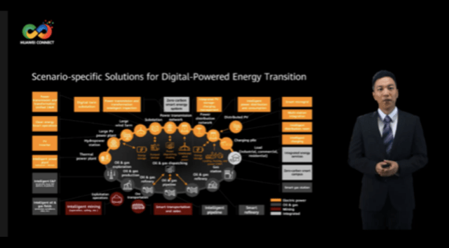 Anthony Hu , Chief Representative for Energy Transition (Carbon Neutrality), Global Energy Business Unit of Huawei Enterprise BG | CebuFinest