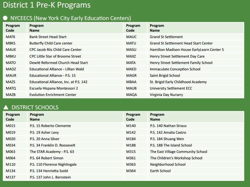 2015-2016 Pre-K Programs D1