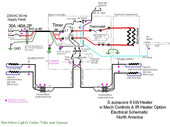 Hybrid Sauna Heater