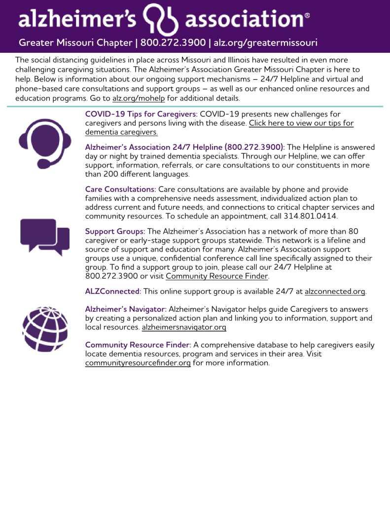 Alzheimer's Association caregiver resources infographic