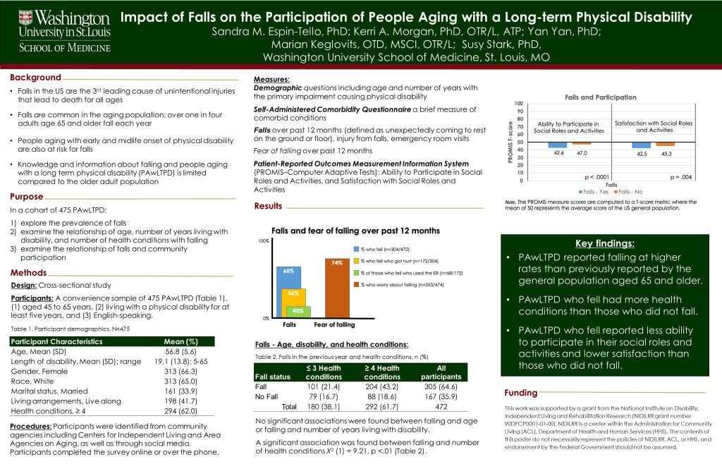 """Scholarly poster: """"Impact of Falls on the Participation of People Aging with a Long-Term Physical Disability"""""""