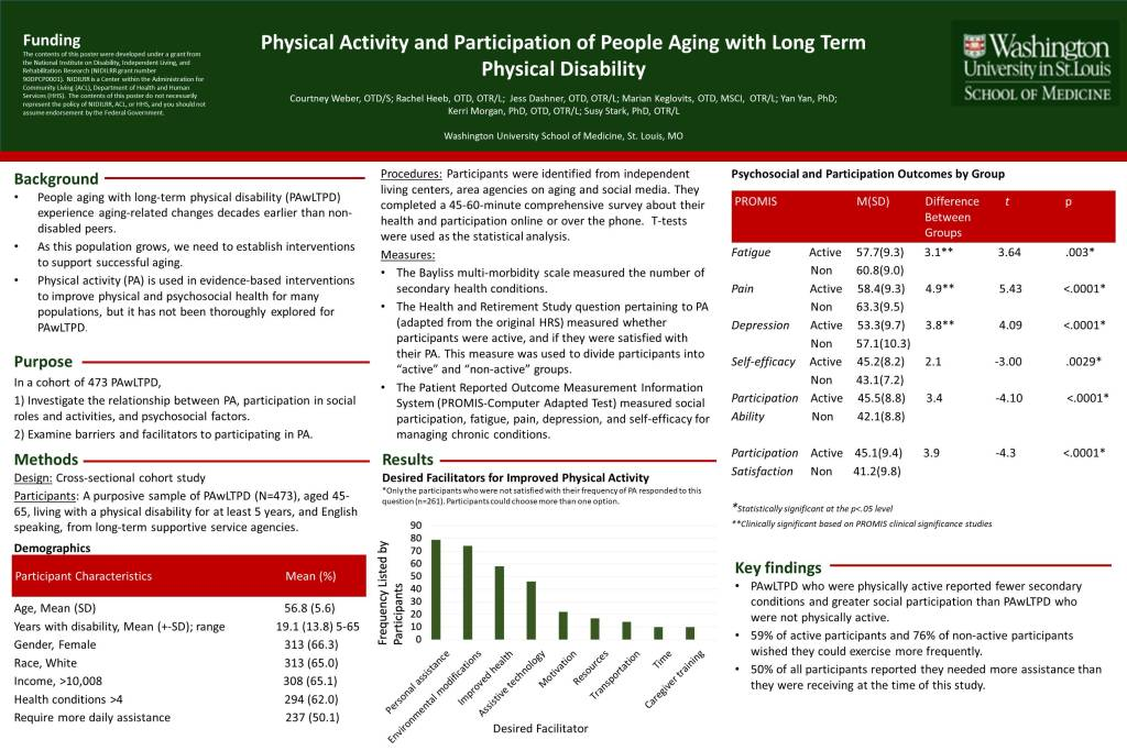 """Scholarly poster: """"Physical Activity and Participation of People Aging with Long-Term Physical Disability"""""""