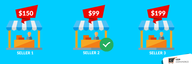 Select and Sell - MultiVendor Marketplace Addon