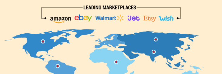 Sell on Marketplaces