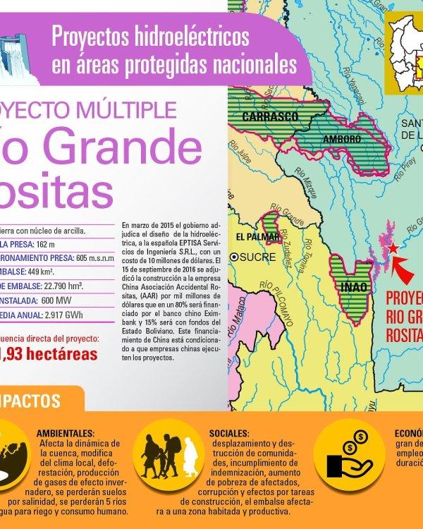 Testomonios desde territorio guaraní sobre el proyecto Rositas