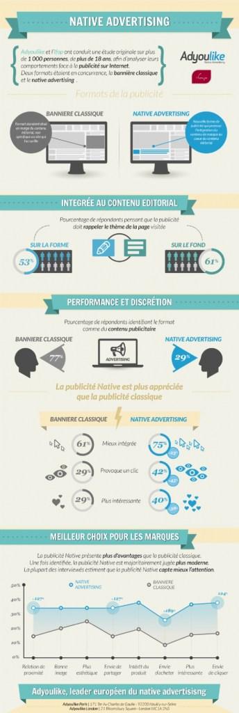 native-advertising-bannieres-publicitaires-classiques-F