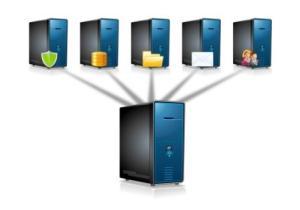 Imagem do blog noticia sobre virtualização de servidores