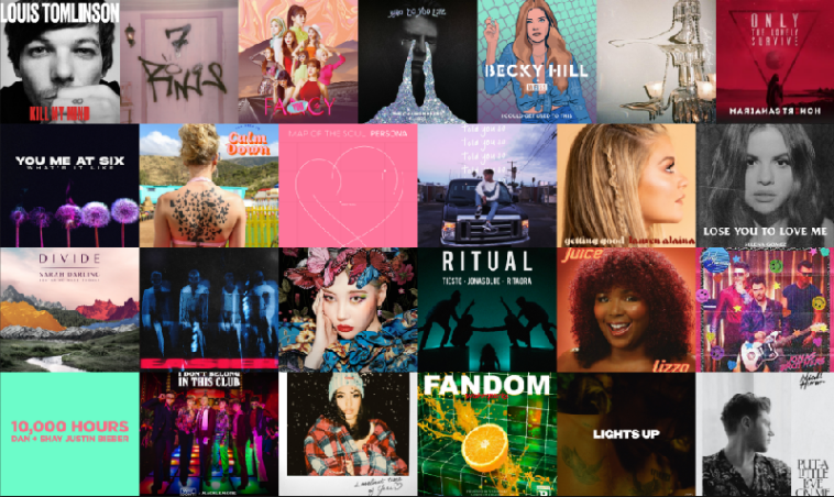 Collage of CelebMix's Top Singles of 2019