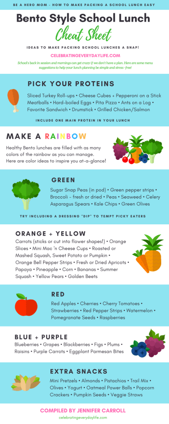 Bento Style School Lunch Infographic. Bento Style School Lunch Infographic. Be a Hero Mom with these Ideas for Bento Style School Lunches to make packing easy and your mornings stress-free!