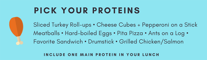 Pick Your Protein. Be a Hero Mom with these Ideas for Bento Style School Lunches to make packing easy and your mornings stress-free!