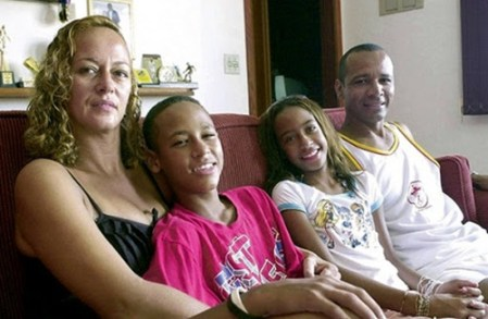 Neymar Jr Family Tree