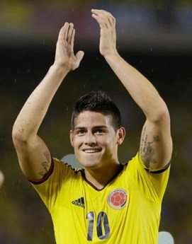 James Rodríguez Family Tree