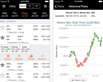 Sports Insights Betting Odds