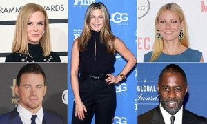 Oscars 2015 Full list of Host, Presenters and Performers Names
