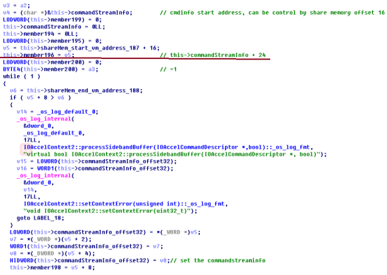 Figure 2. The pseudo code snippet of IOAccelContext2::processSidebandBuffer