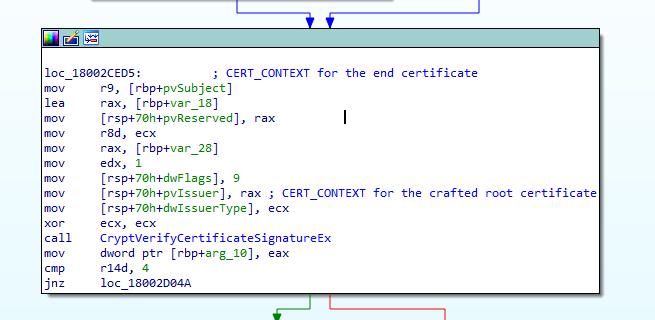 Figure 10. Calling CryptVerifyCertificateSignatureEx() for certificate verification