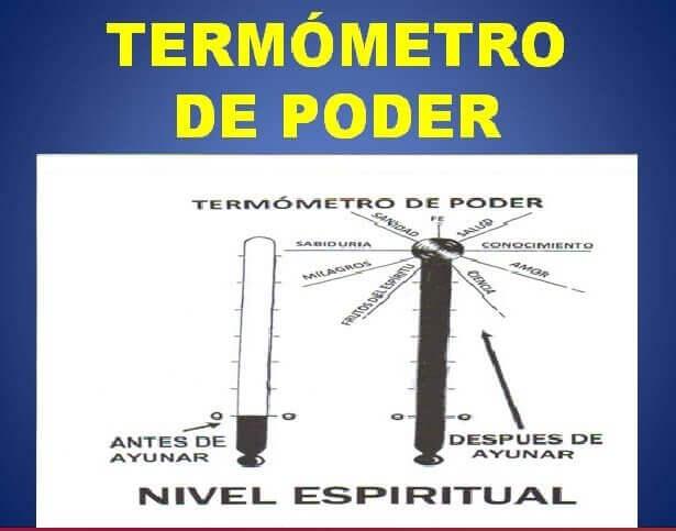 Son dos termometros donde uno ensena el poder del ayunar y el otro cuando no ayuna