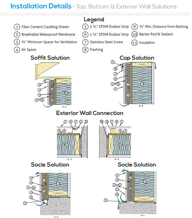Cement Board Details : Top bottom exterior wall solutions cement board