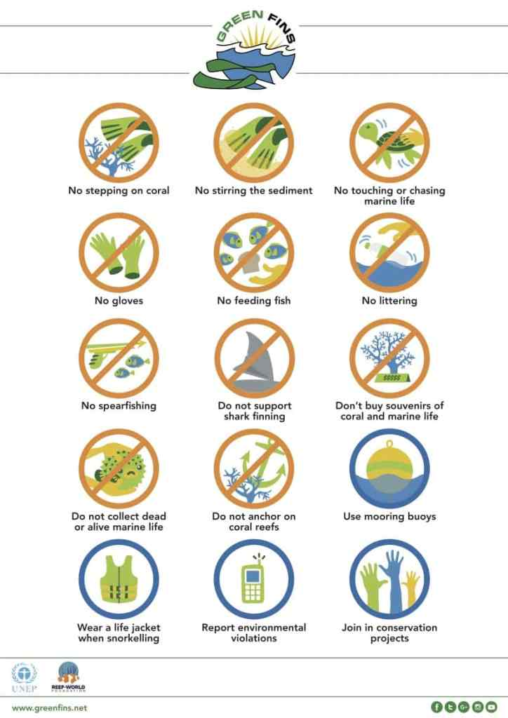 Green Fins guidelines