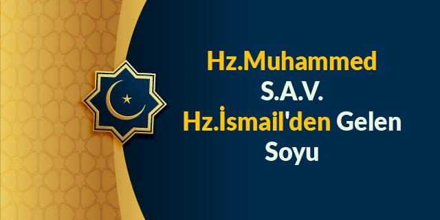 Hz.Muhammed S.A.V. Hz.İsmail'den Gelen Soyu