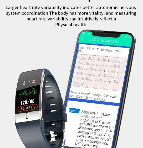 wearables for health care