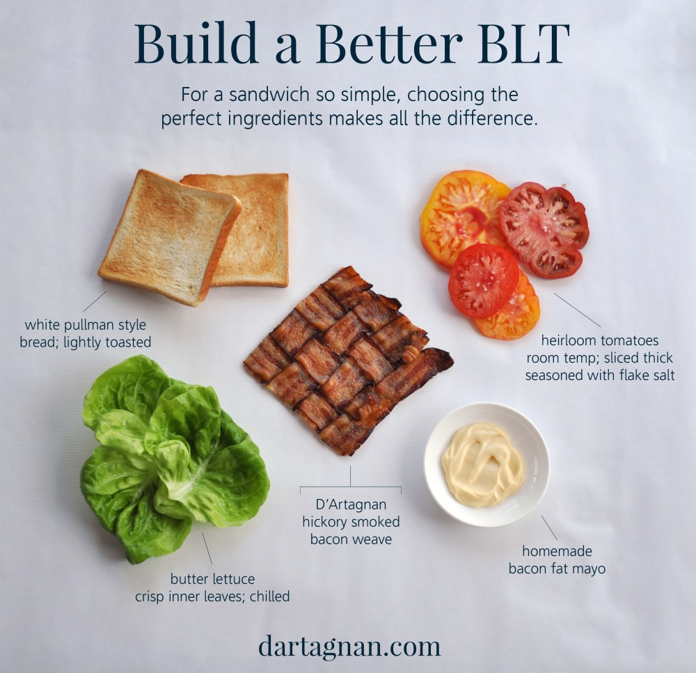 build a better blt graphic